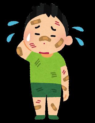 救急絆創膏(救急絆)を使った湿潤療法による傷の手当について